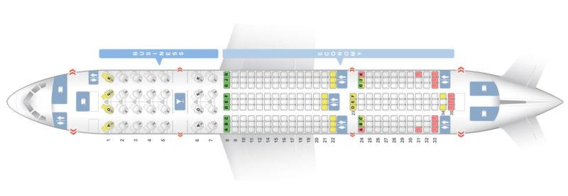 Avianca_Boeing_787-8