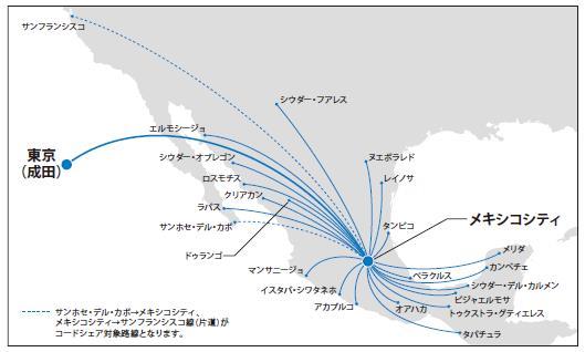 JALとアエロメヒコのコードシェア図