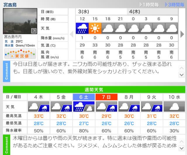 宮古島天気予報