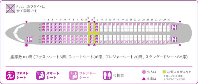 ピーチ アビエーションの座席MAP