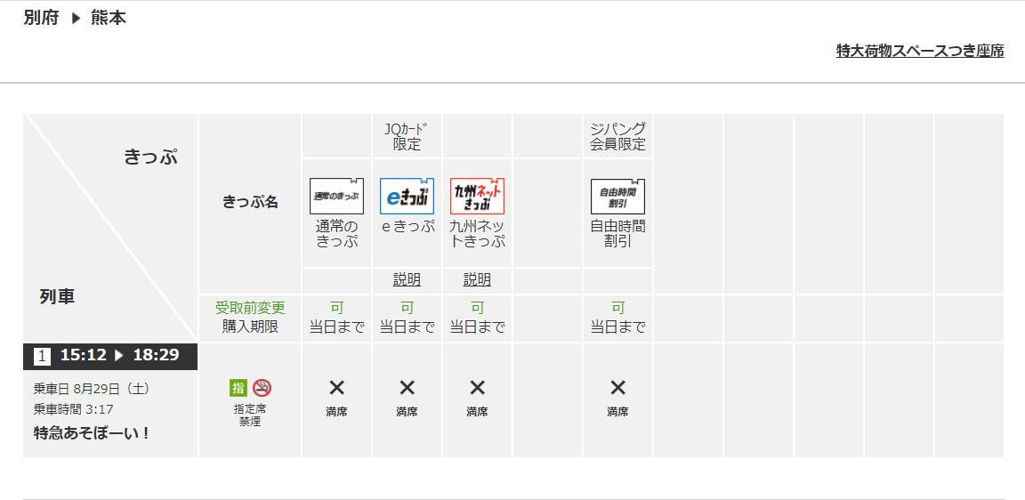 JR九州 豊肥本線 【あそぼーい】号 乗車 20年8月
