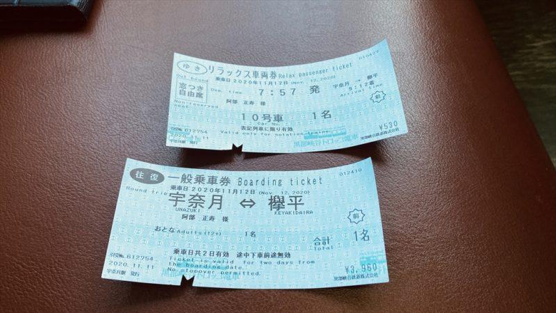 黒部峡谷鉄道 宇奈月温泉駅